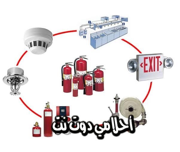 ترخيص إستيراد و تركيب أجهزة الأمن و السلامة في قطر