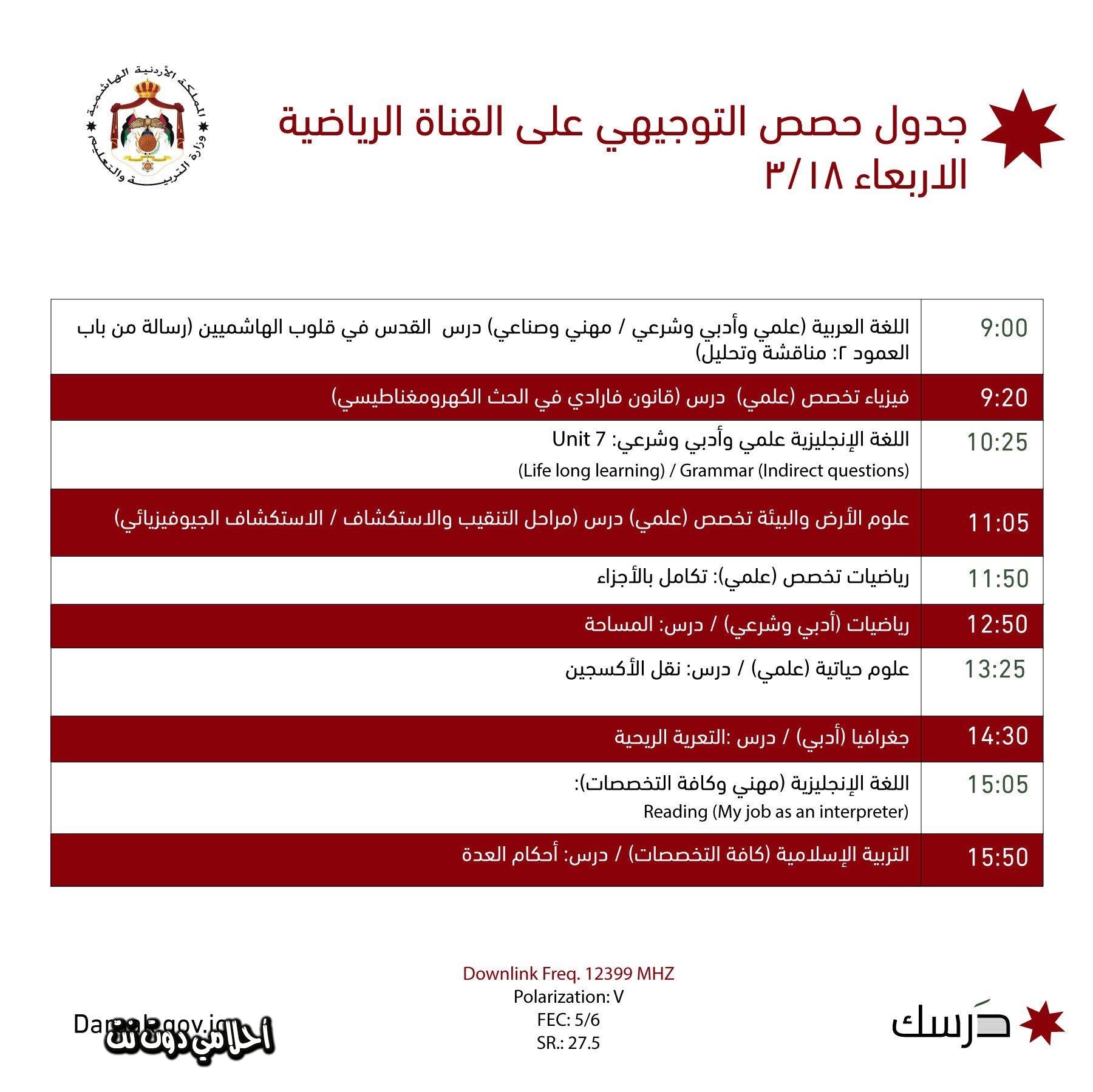 جدول حصص صف الثاني ثانوي ( التوجيهي ) على قناة الأردن الرياضية 18/3/2020 ليوم الاربعاء