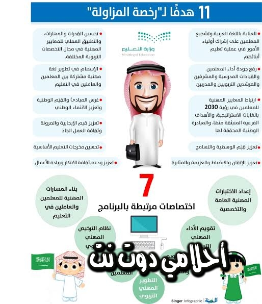 رابط الحصول على ترخيص لمزاولة مهنة التعليم في المملكة العربية السعودية من هنا