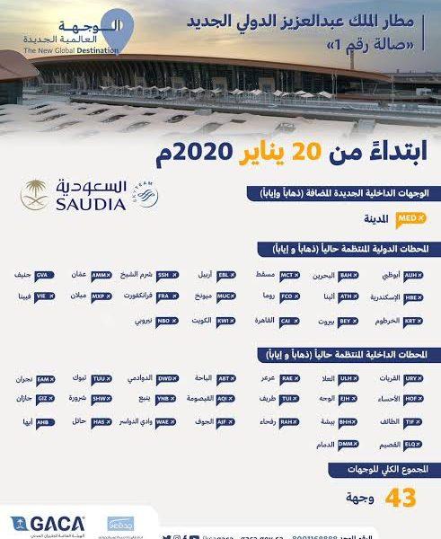 رحلات المطار الجديد في مدينة جدة بالمملكة العربية السعودية