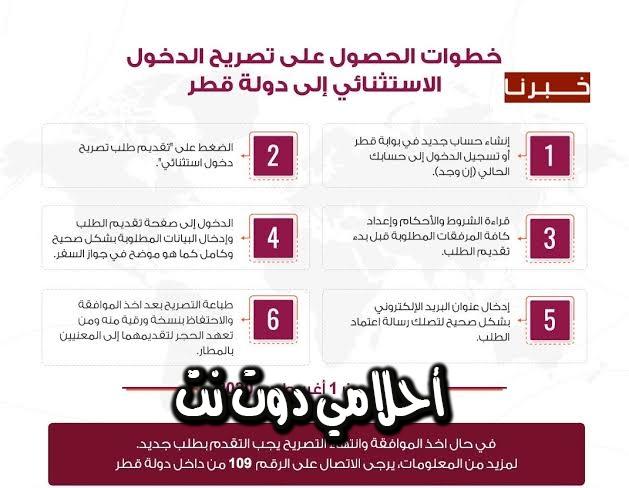 كيفية الحصول على طلب دخول بشكل استثنائي إلى دولة قطر