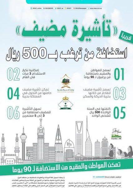 شروط الحصول على تأشيرة المضيف في السعودية